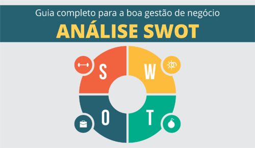 Ebook - Guia completo analise swot