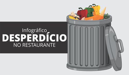 Infografico - Como reduzir o desperdicio no restaurante